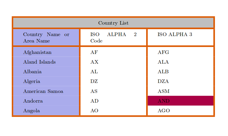 latex table tabular 1